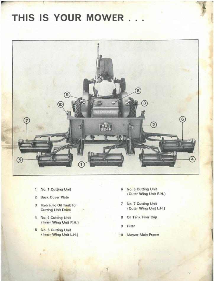 ransomes hydraulic power 5 7 gang mower operators manual rh agrimanuals com ransomes gang mower parts list Ransomes Mower PTO Clutches